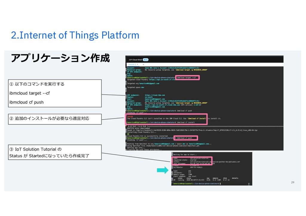 2.Internet of Things Platform アプリケーション作成 29 ① 以...