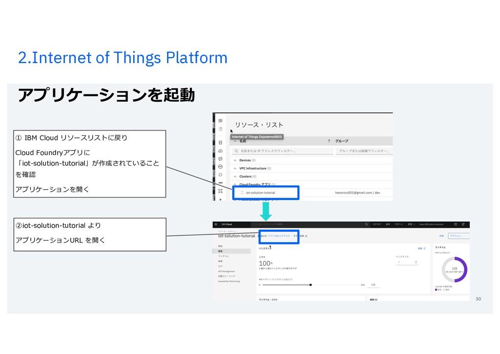 2.Internet of Things Platform アプリケーションを起動 30 ① ...