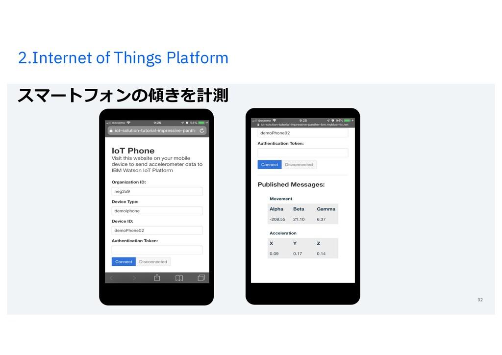 2.Internet of Things Platform スマートフォンの傾きを計測 32