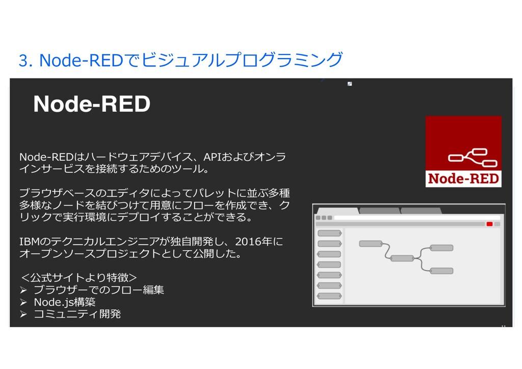 3. Node-REDでビジュアルプログラミング アプリの実⾏環境がすぐに作れる 37 ビジュ...