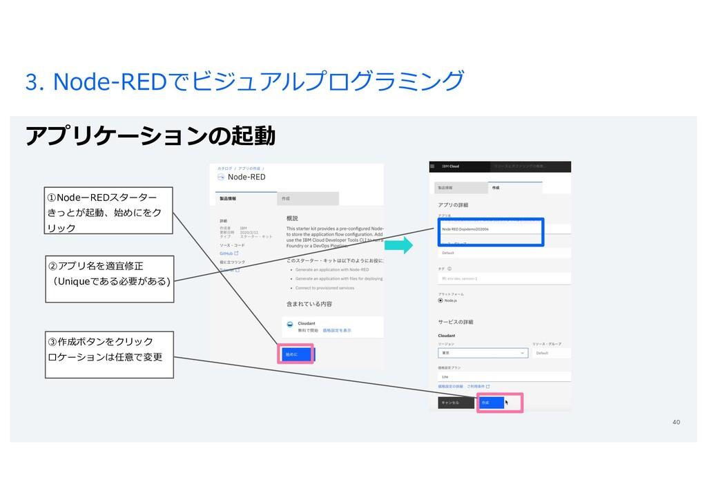3. Node-REDでビジュアルプログラミング アプリケーションの起動 40 ①NodeーR...