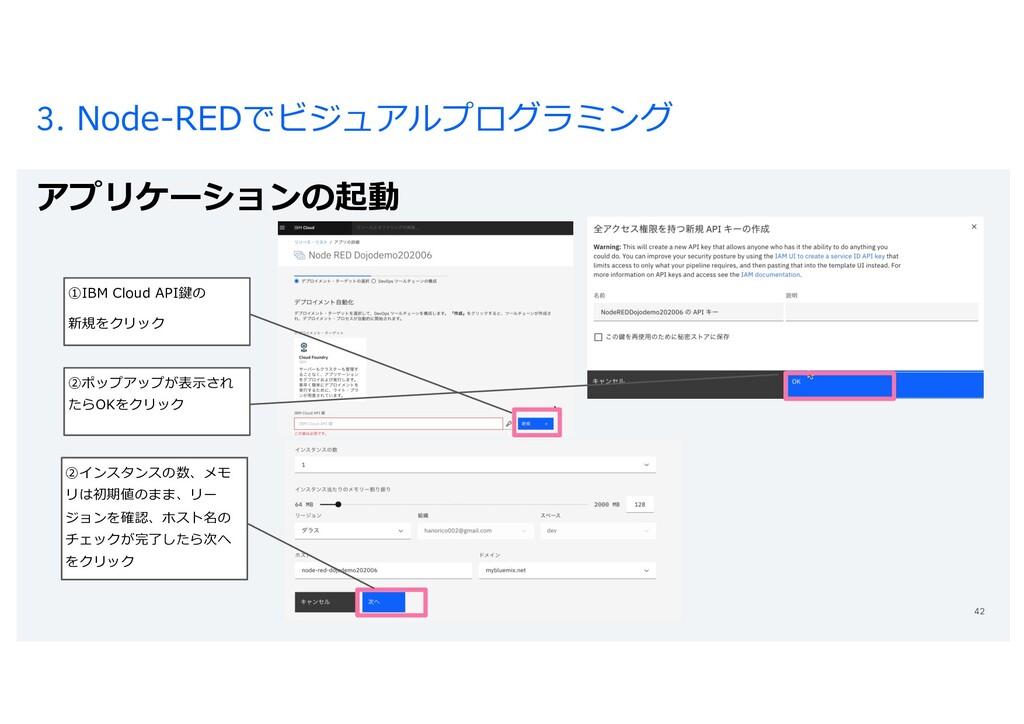 3. Node-REDでビジュアルプログラミング アプリケーションの起動 42 ①IBM Cl...