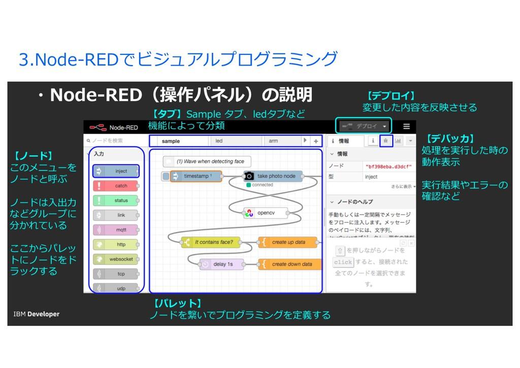 3.Node-REDでビジュアルプログラミング ノードの追加とコードの読み込み 45 ① フロ...