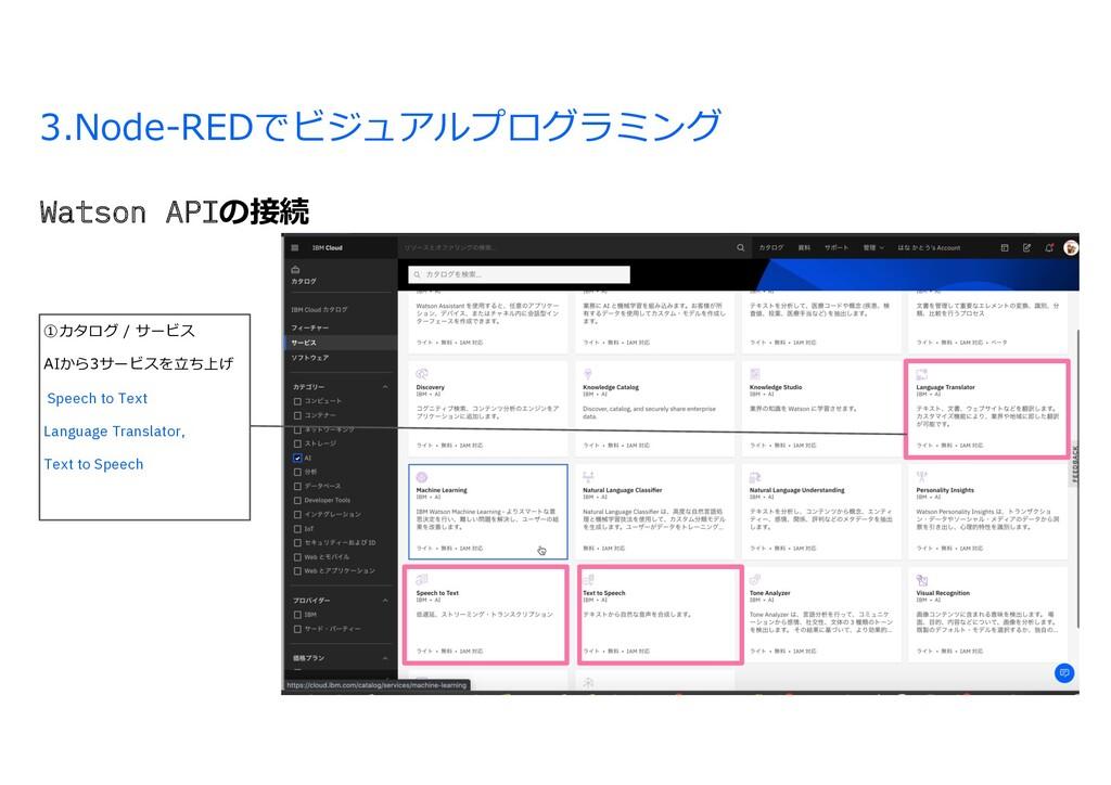 3.Node-REDでビジュアルプログラミング Watson APIの接続 47 ①カタログ ...