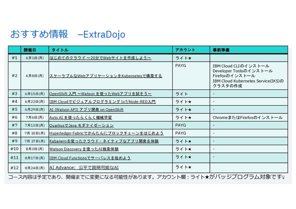 おすすめ情報 –ExtraDojo 61 開催日 タイトル アカウント 事前準備 #1 6月1...