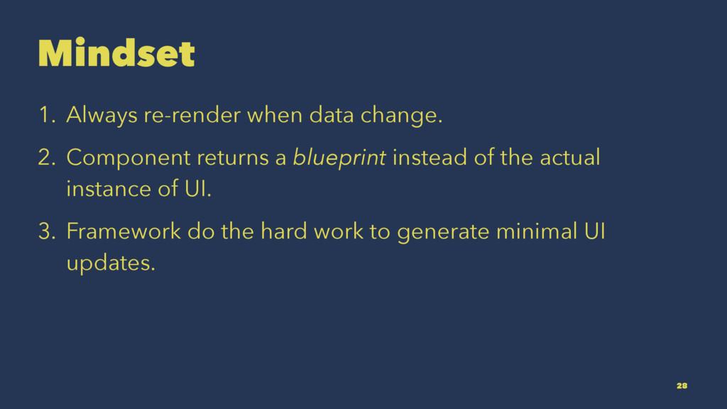 Mindset 1. Always re-render when data change. 2...