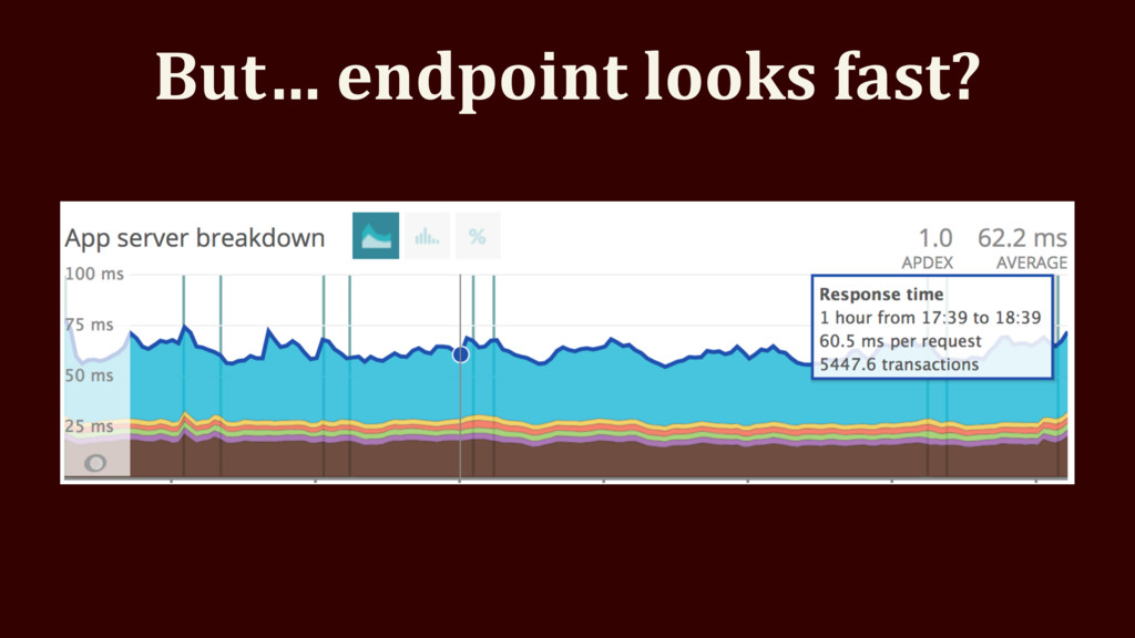 But… endpoint looks fast?