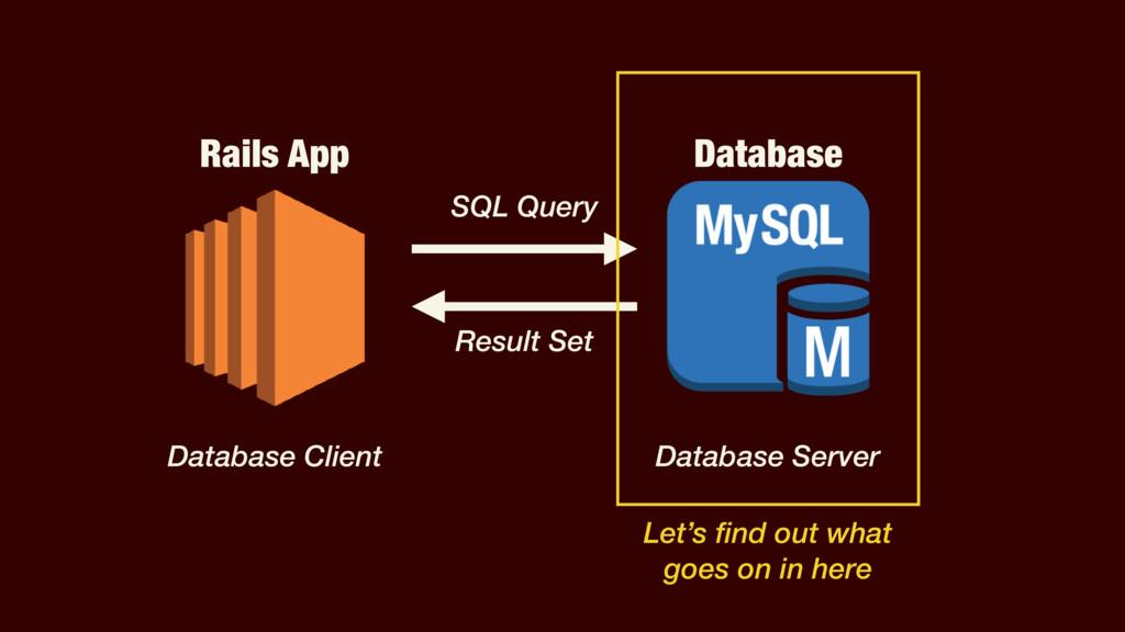 Rails App Database Database Client Database Ser...