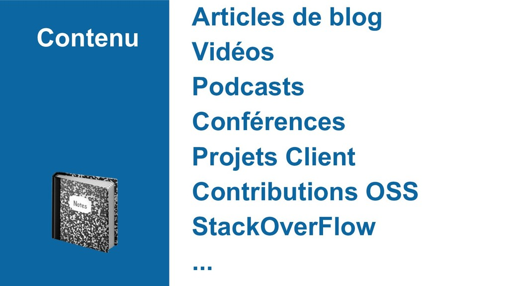 Contenu Articles de blog Vidéos Podcasts Confér...