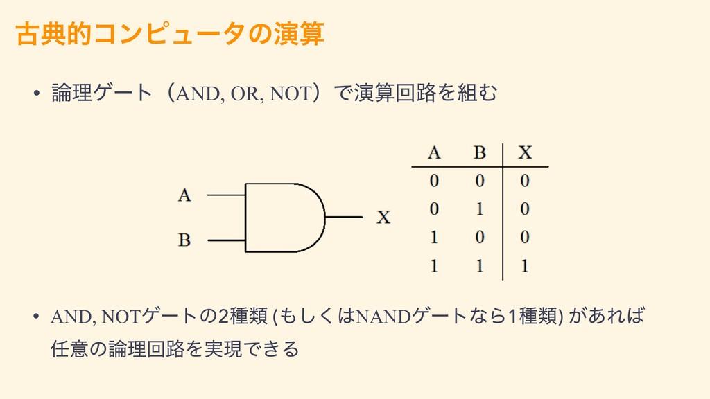 ݹయతίϯϐϡʔλͷԋ • ཧήʔτʢAND, OR, NOTʣͰԋճ࿏ΛΉ • AN...