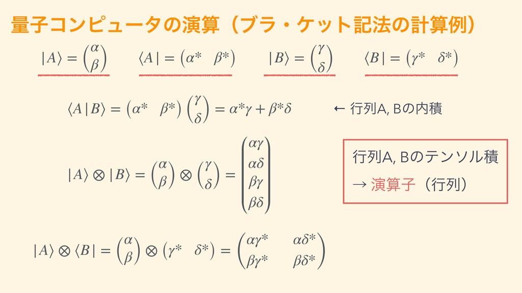 ྔࢠίϯϐϡʔλͷԋʢϒϥɾέοτه๏ͷܭྫʣ |A⟩ ⊗ |B⟩ = ( α β) ⊗ ...