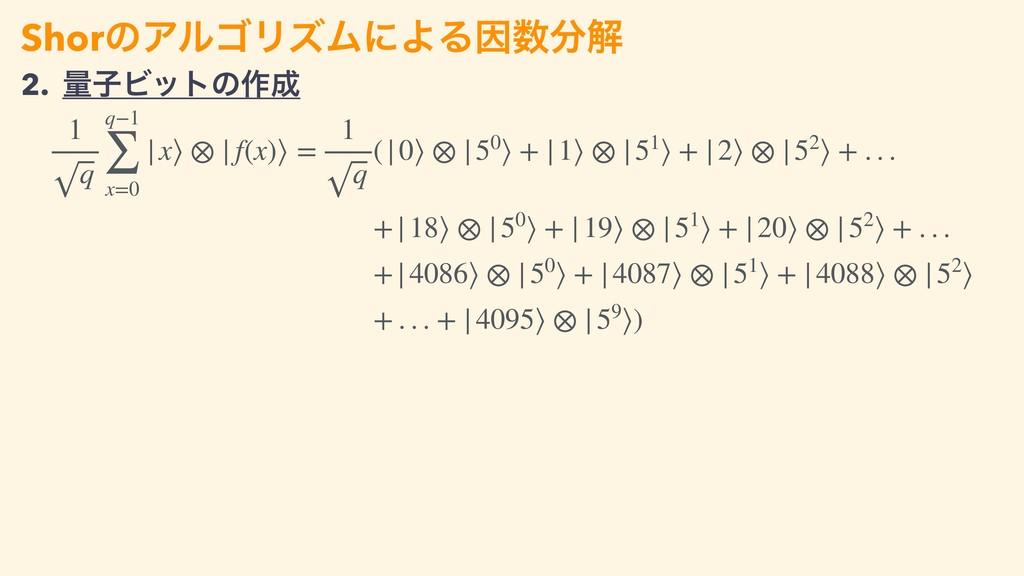 2. ྔࢠϏοτͷ࡞ ShorͷΞϧΰϦζϜʹΑΔҼղ 1 q q−1 ∑ x=0 |x...