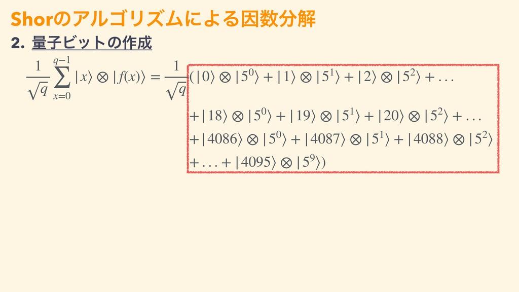 ShorͷΞϧΰϦζϜʹΑΔҼղ 1 q q−1 ∑ x=0 |x⟩ ⊗ |f(x)⟩ =...