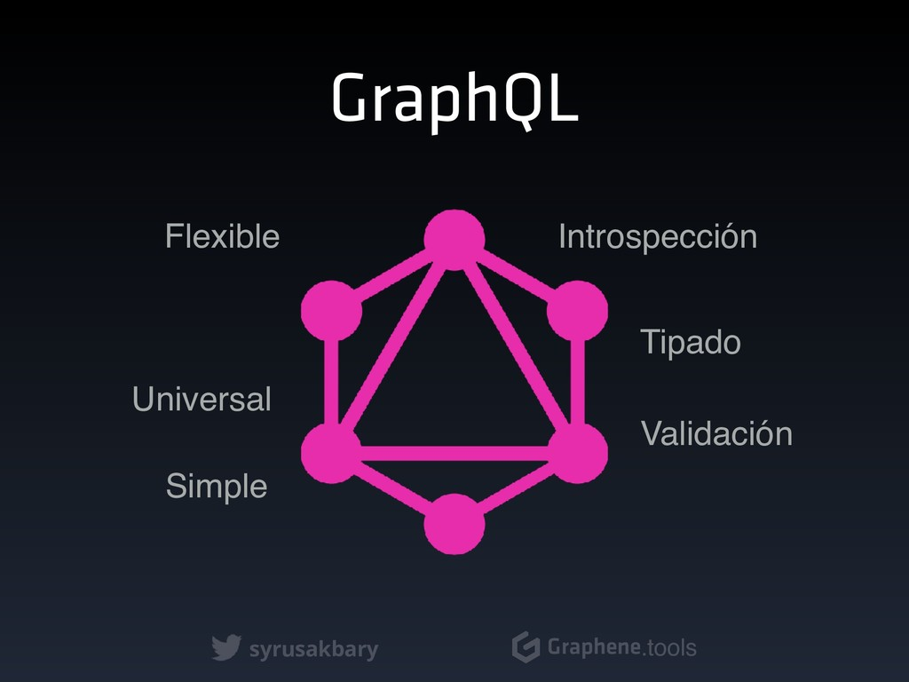 syrusakbary Graphene.tools GraphQL Introspecció...