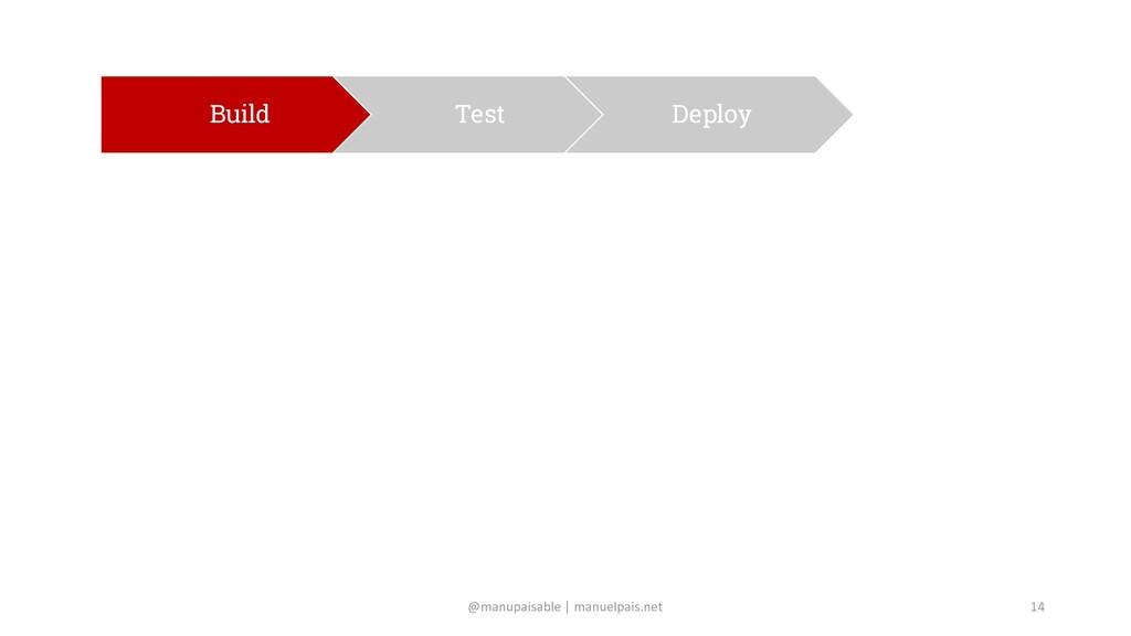 @manupaisable | manuelpais.net 14 Build Test De...