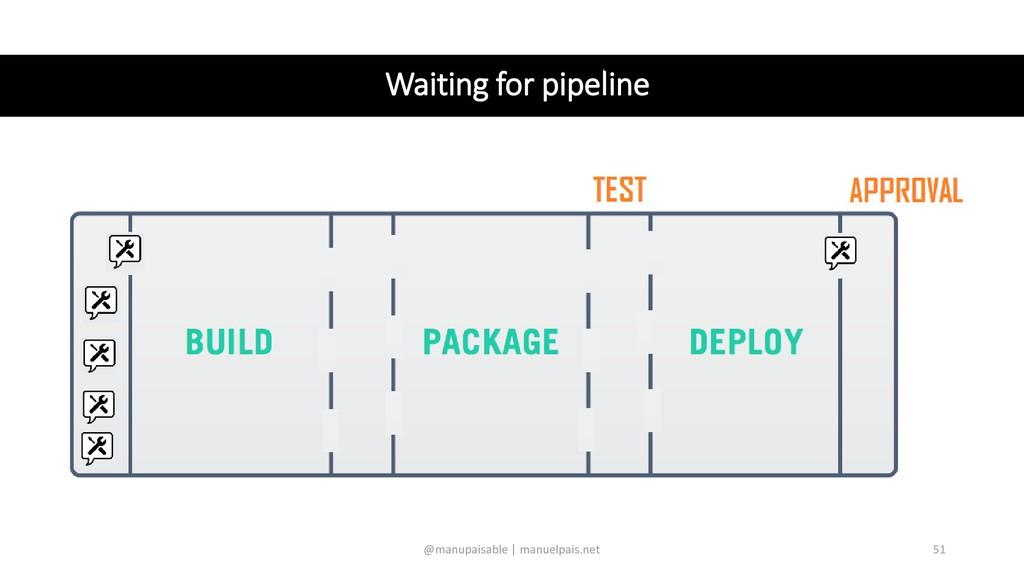 Waiting for pipeline @manupaisable | manuelpais...