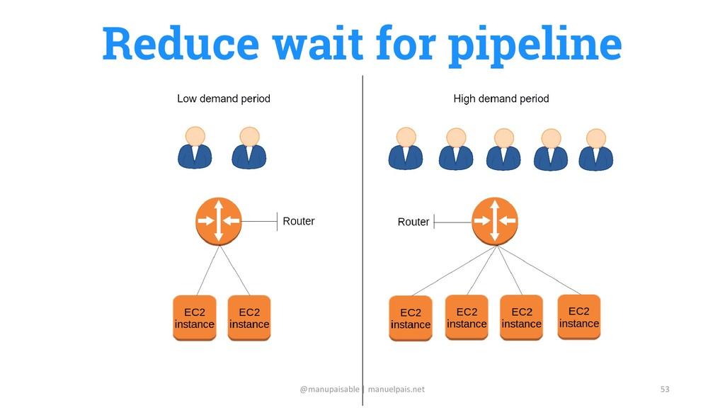 Reduce wait for pipeline @manupaisable | manuel...