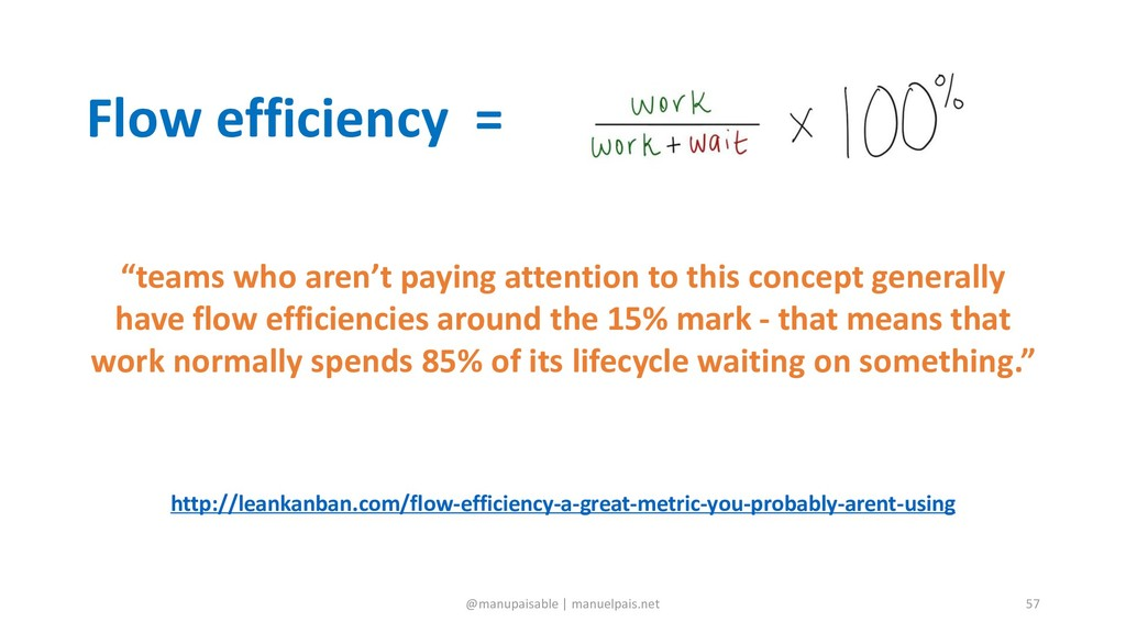 """Flow efficiency = """"teams who aren't paying atte..."""