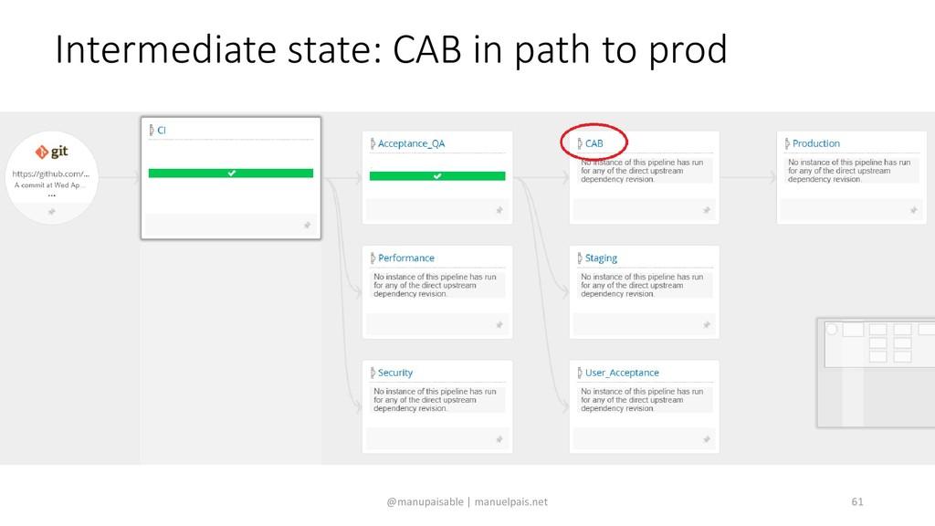 Intermediate state: CAB in path to prod @manupa...