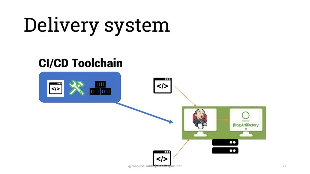 Delivery system CI/CD Toolchain @manupaisable |...