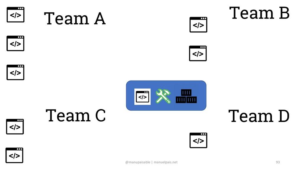 Team D Team B Team A Team C @manupaisable | man...