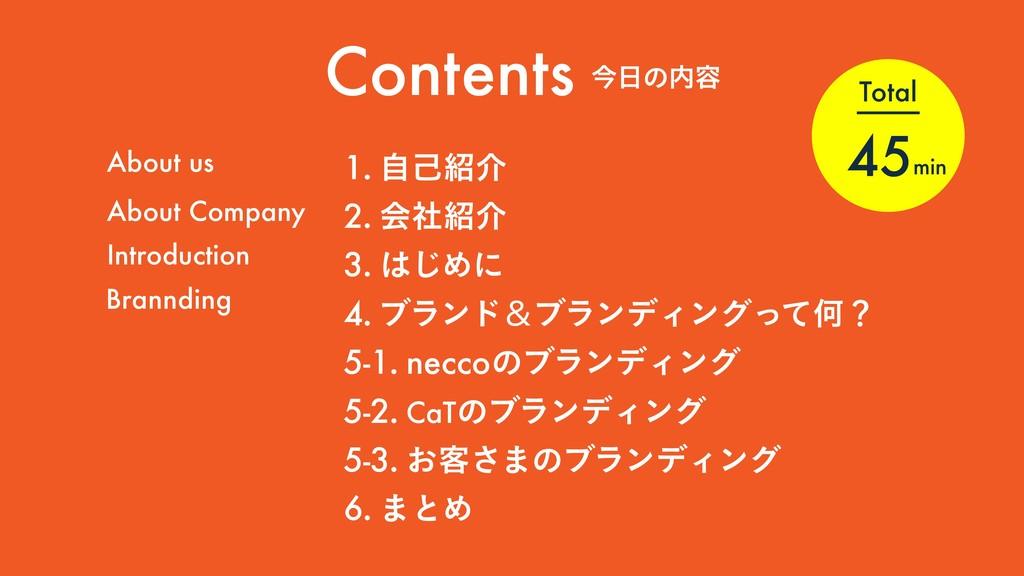 1. ࣗݾհ About us About Company Brannding Total ...