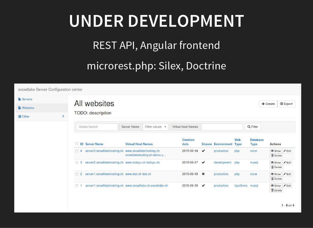 UNDER DEVELOPMENT REST API, Angular frontend mi...