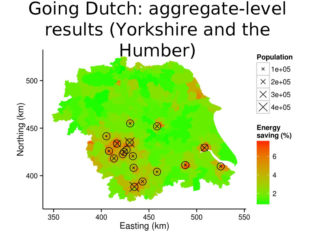 Going Dutch: aggregate-level results (Yorkshire...