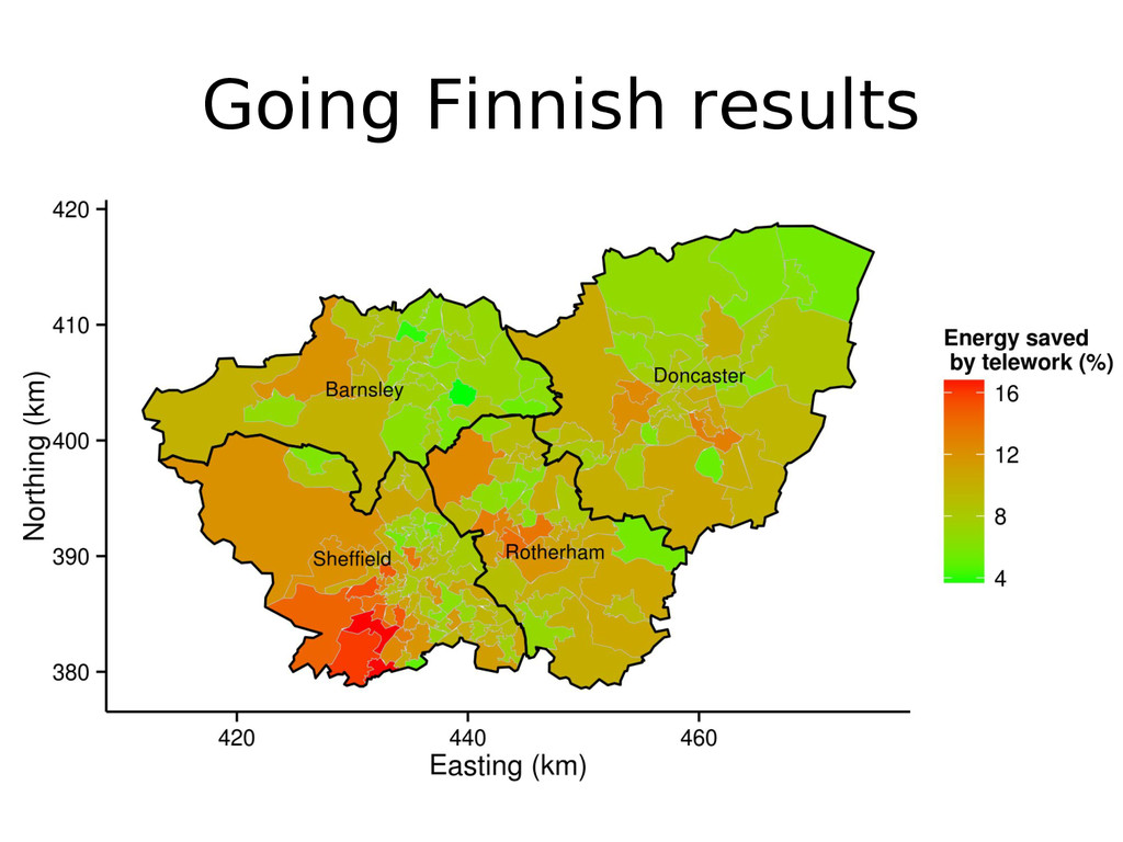 Going Finnish results