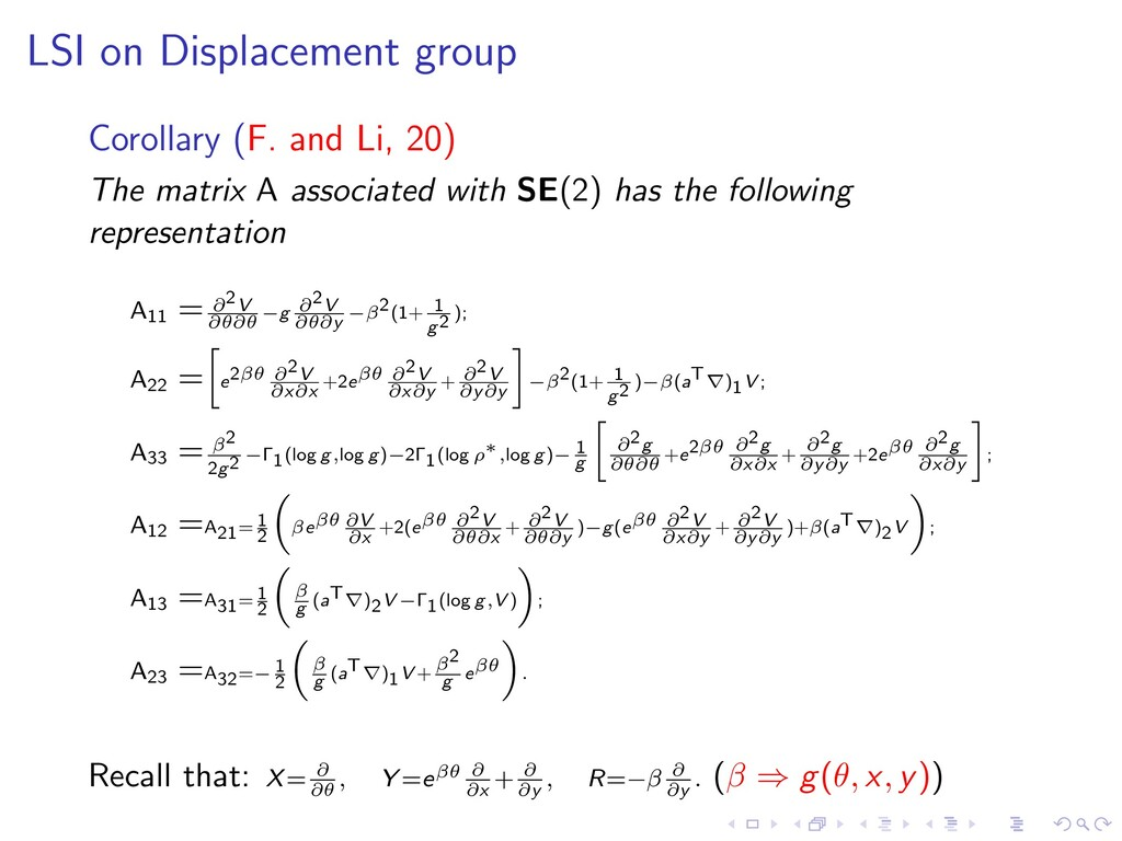 LSI on Displacement group Corollary (F. and Li,...