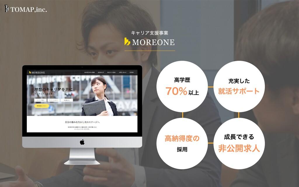 ⾼学歴 70%以上 充実した 就活サポート ⾼納得度の 採⽤ 成⻑できる ⾮公開求⼈ キャリア...