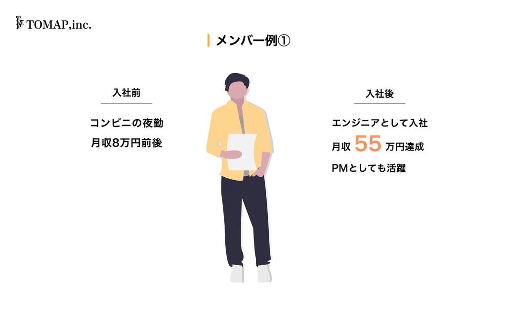⼊社前 ⽉収8万円前後 コンビニの夜勤 メンバー例① PMとしても活躍 エンジニアとして⼊社 ...