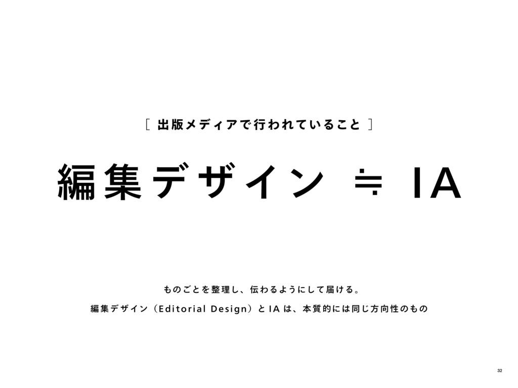 編 集デ ザイン ≒ IA [ 出版 メディアで 行 われていること ] ものごとを整 理し、...