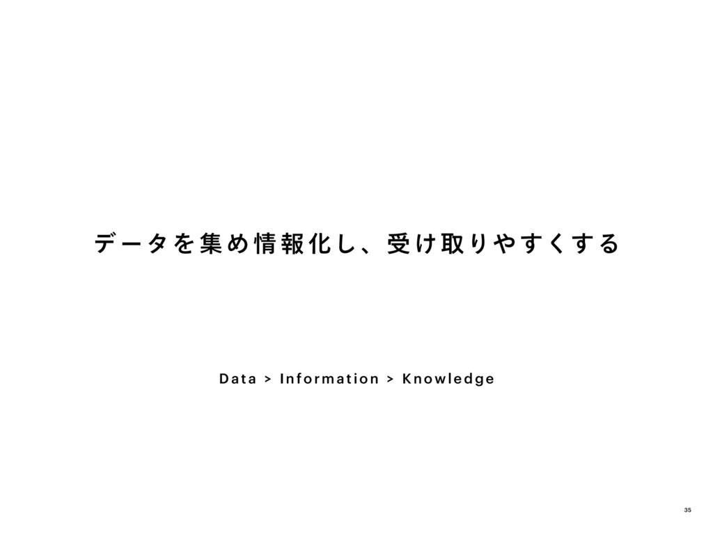 データを集め情 報 化し、受け取りやすくする D a t a � In forma t ion...