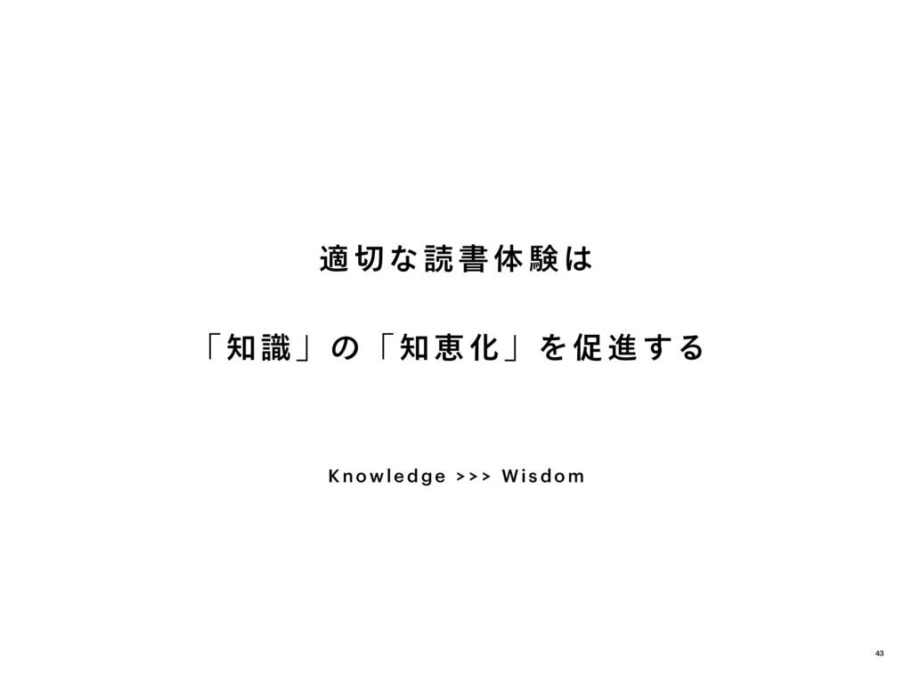 適 切な読 書 体 験は 「 知識 」の「 知恵 化 」を促 進する Know le dge ...