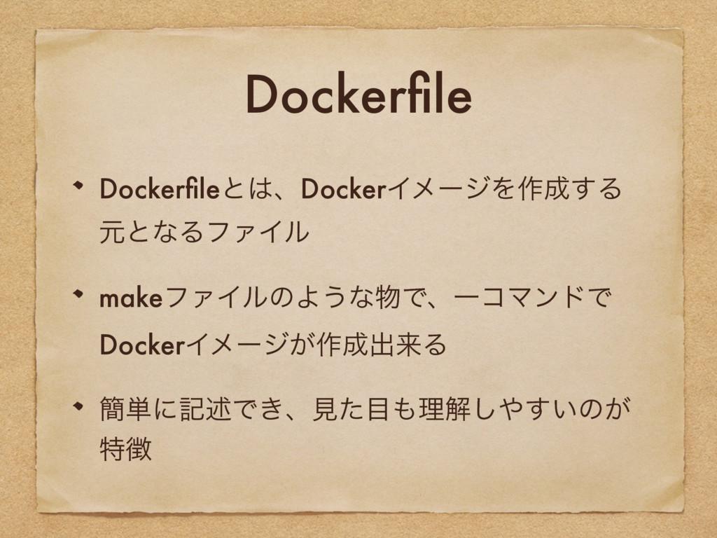 Dockerfile DockerfileͱɺDockerΠϝʔδΛ࡞͢Δ ݩͱͳΔϑΝΠϧ ...
