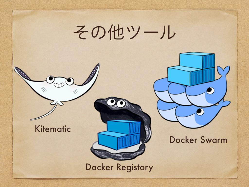 ͦͷଞπʔϧ Docker Swarm Docker Registory Kitematic