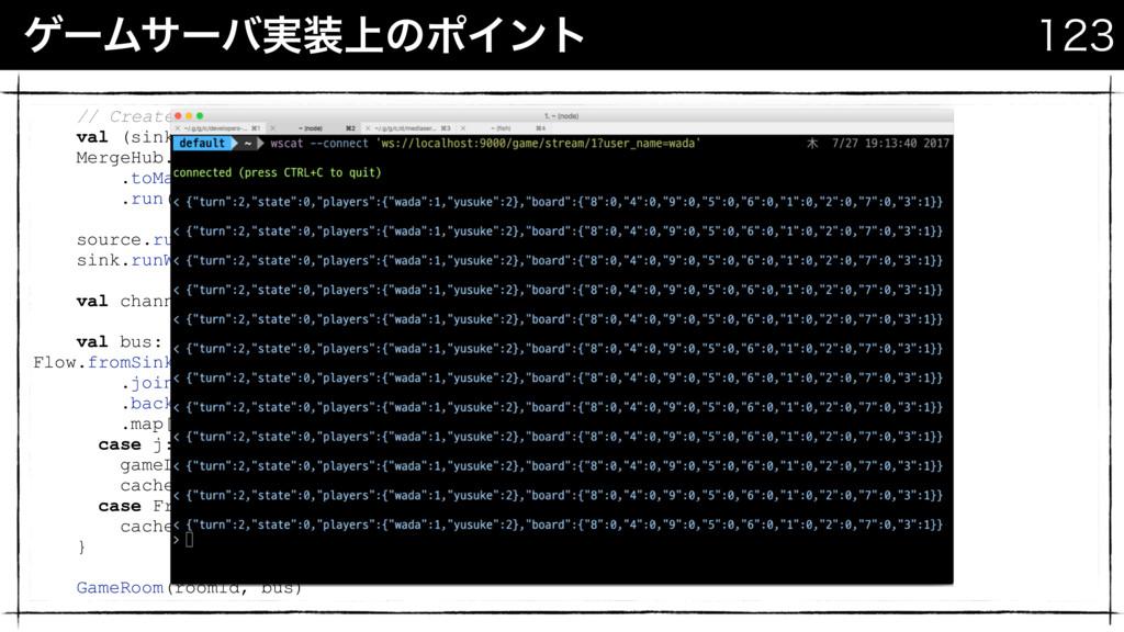 ήʔϜαʔό্࣮ͷϙΠϯτ  // Create bus parts. val (si...