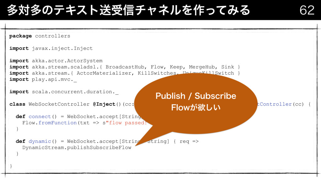 ଟରଟͷςΩετૹड৴νϟωϧΛ࡞ͬͯΈΔ  package controllers im...