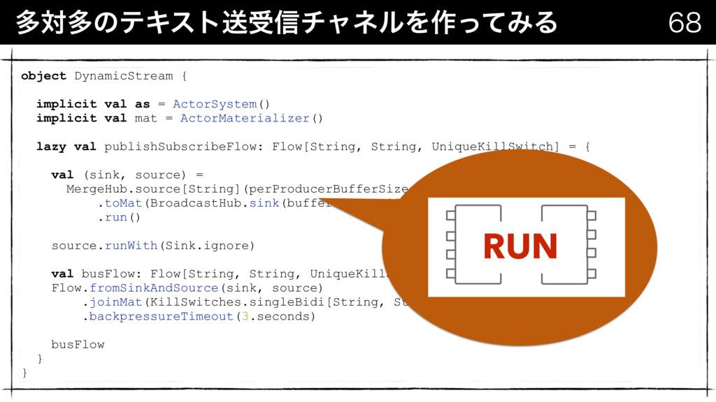ଟରଟͷςΩετૹड৴νϟωϧΛ࡞ͬͯΈΔ  object DynamicStream {...