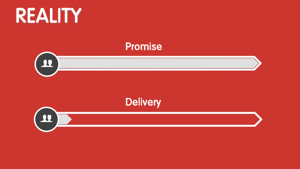 REALITY g g Promise Delivery