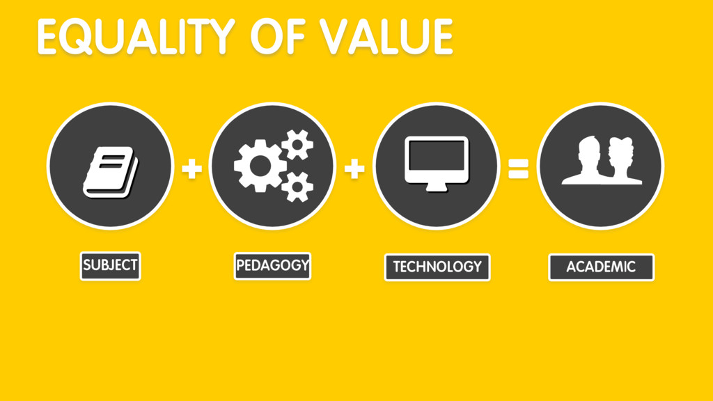 SUBJECT PEDAGOGY TECHNOLOGY EQUALITY OF VALUE A...