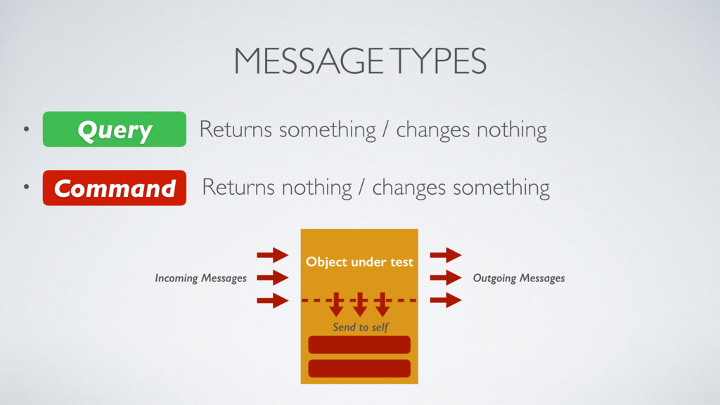 MESSAGE TYPES • Query: Returns something / chan...
