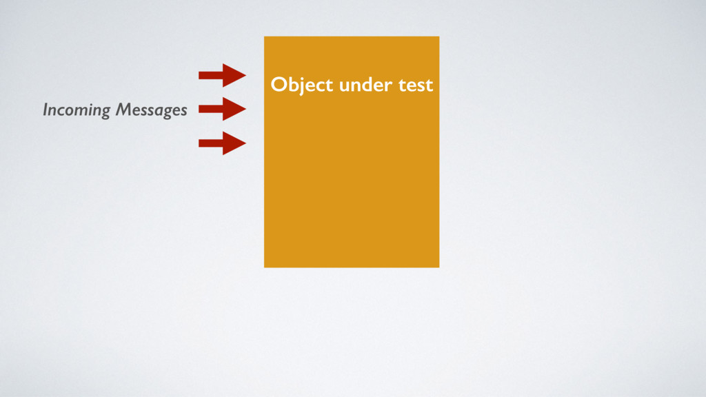 Object under test Incoming Messages