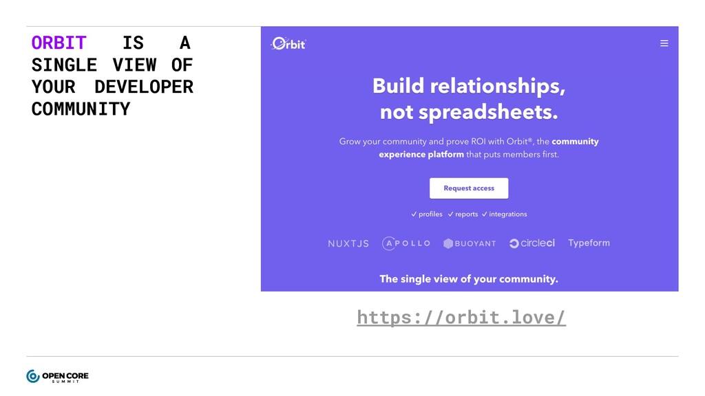 ORBIT IS A SINGLE VIEW OF YOUR DEVELOPER COMMUN...