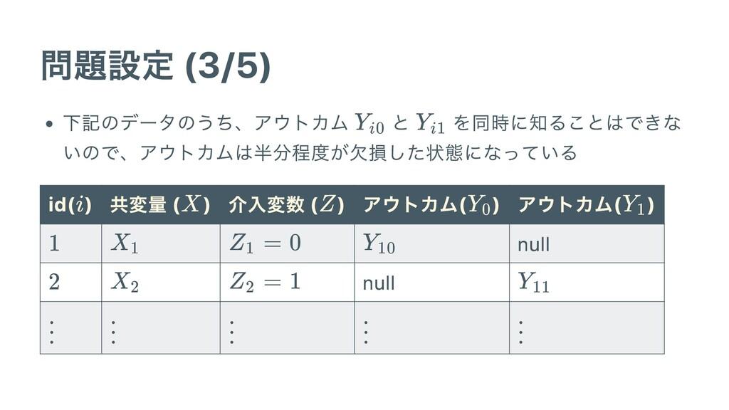 問題設定 (3/5) 下記のデータのうち、アウトカム と を同時に知ることはできな いので、ア...
