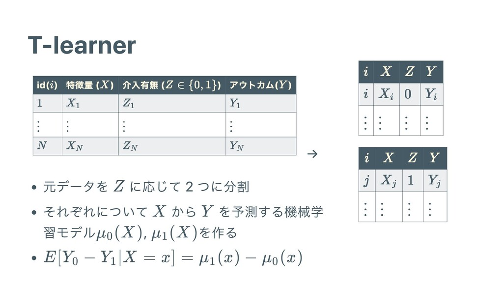 T-learner → 元データを に応じて 2 つに分割 それぞれについて から を予測する...