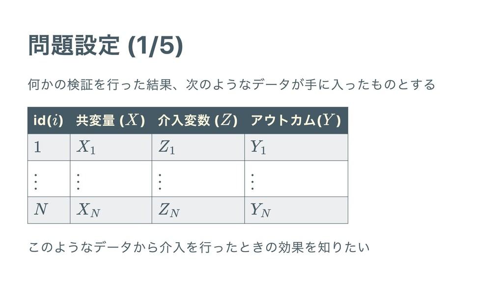 問題設定 (1/5) 何かの検証を⾏った結果、次のようなデータが⼿に⼊ったものとする id( ...