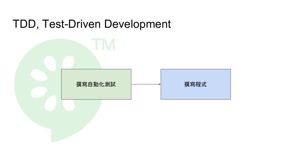 撰寫自動化測試 撰寫程式 TDD, Test-Driven Development