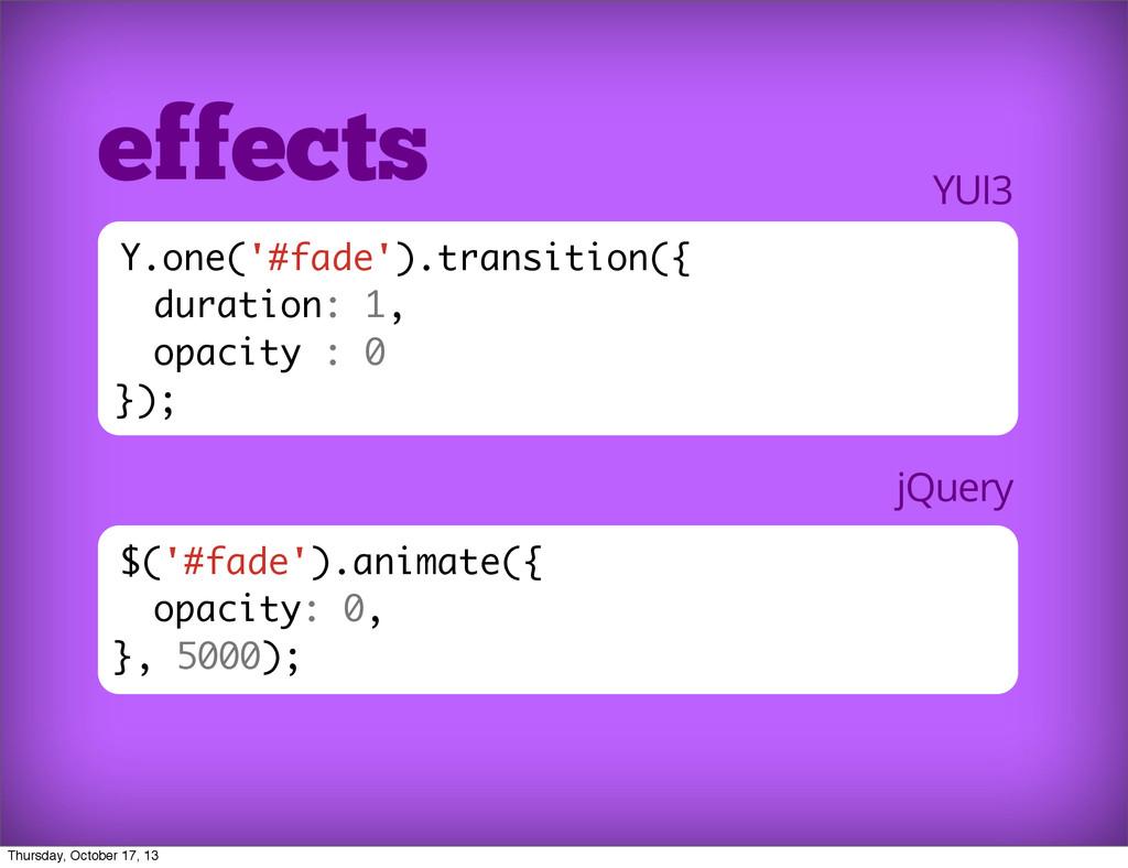 $('#fade').animate({ opacity: 0, }, 5000); effe...